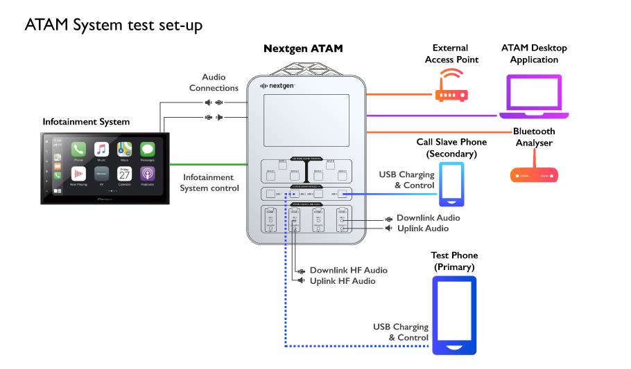 sized_atam_setup4